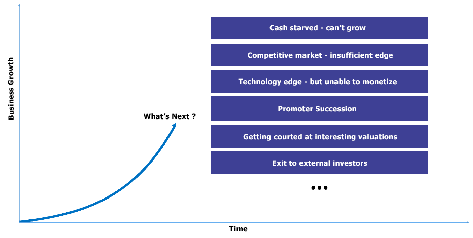 Zanskar Advisors   Venture Capital, Private Equity, Mergers